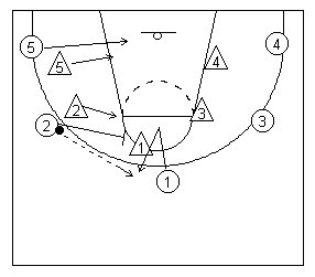 3 2_wide2 basketball plays for specific situations