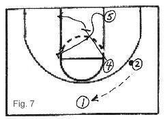 Guide to coaching basketball: Double-post motion offense against a zone defense