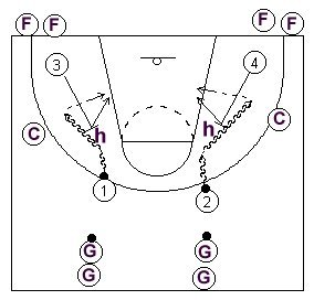 Pick & Roll chair drill for forwards