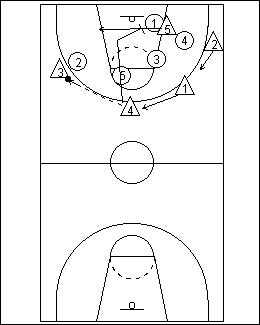 Basketball half court diagram new calendar template site for Half basketball court diagram
